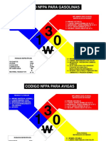 NFPA Rombo Seguridad y datos en el tanque REV 5.ppt
