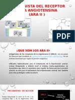 Farmacología II - ARA II