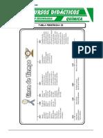 Clasificacion Periodica de Elementos Quimicos Para Tercero de Secundaria