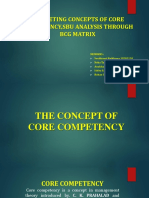Core Competency,Sbu Analysis