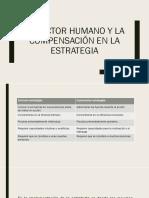 Factor humana y la compensación en la estrategia.