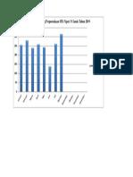 grafik perpustakaan.docx