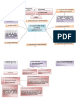 Mapa Conceptual de La Clasificacion de La Act. Administrativa