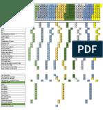 PPM Schedule of MAchineries.xlsx