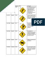 Señalización Ubicación.docx
