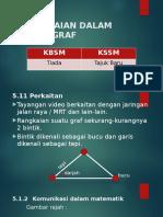 Bab 5 T4 Rangkaian dalam Teori Graf.pptx