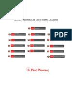 Plan Multisectorial Contra La Anemia_aprobadoDS068-2018-PCM