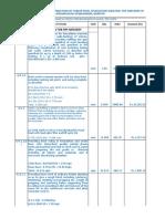 1. Estimate FRP