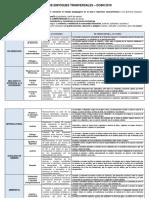 2.- Matriz de Competencias y Enfoques Transversales Cneb 2019