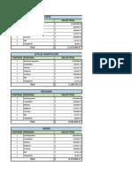 Evidencia de Producto 2 - Taller Control de Presupuesto.