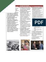 El Siglo XX en España
