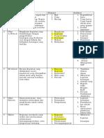 SKB Keuangan.docx