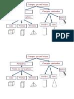 Mapa Conceptual Cuerpos Geometricos