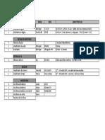 Lista de Equipos La Feria 2019