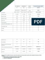 Criterios Selección Equipos Jorge Vera