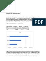 Informe Final Evaluacion Fra