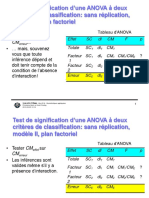 09b-ANOVA Plusieurs Critres de Classification