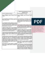 Cuadro Comparativo (LPAG - DL 1452)