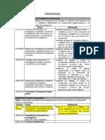 FIP Cronograma2019postParo