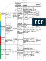 Resumen Pruebas Hpcr-fs -Isc-Isl Cm850 Tamaño Oficio