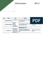 protocolo microagulhamento