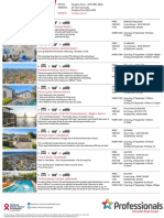 This Weekends Auction & Open Homes