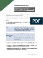 s8-Diagramas de Flujo de Datos