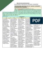 CUADRO DE COMPETENCIAS CAPACIDADES Y DESEMPEÑOS DEL AREA DE EDUCACION RELIGIOSA (1).docx
