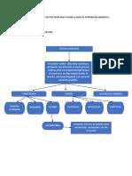 375762599-Mapa-Conceptual-Sobre-Aceites-Esenciales-Segun-La-Guia-de-Aprendizaje-Numero-1.docx