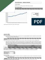 Estadística educación Inicial Argentina Total 2001-2014 Actualizado