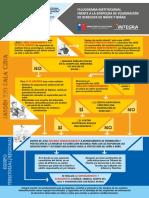 Afiche Protocolo BAJA