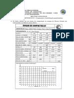 Lista Compactacao e Estabilizacao Granulometrica 2010
