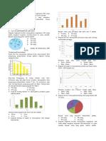 Soal UN MATEMATIKA Statistika