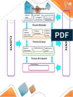 3 Mapa de Procesos