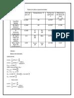 Calculos Feos de Procesos 1