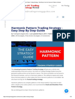 Tradingstrategyguides.com Slash Harmonic Pattern Trading Strategy