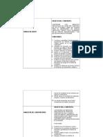 funciones analistas