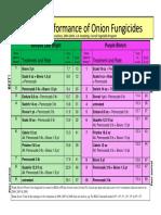 Onion fungicide