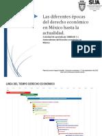 Linea Del Tiempo Derecho Economico (1)