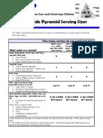 USDA serving size
