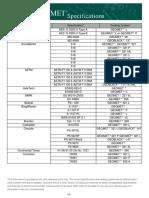 Pdfslide.net Geomet Specifications Michigan Metal Coatings Oem Supplier Specification