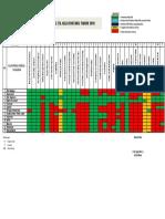1. Training Matrix Site AB