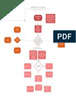Mapa Concpetual Gestion de La Calidad (1)