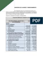 Indicadores Financieros de Liquidez y Endeudamiento