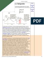 Derivatives and Integrals Conceptos