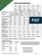 Tube-Characteristics.pdf