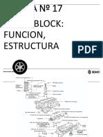 1 Reparar Los Mecanismos Del Monoblock