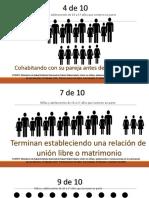 Embarazo  en El Salvador