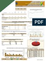 sisap-mad-31dic18.pdf