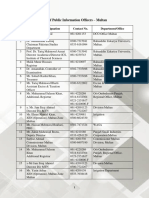 List of Public Information Officers for Multan Lahore Jhang Sargodha